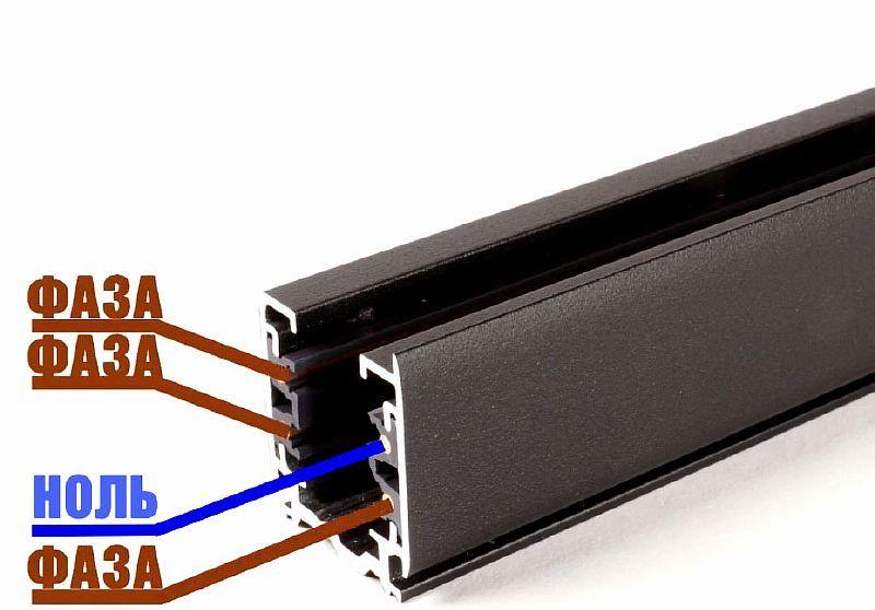 шинопроводов для светильников