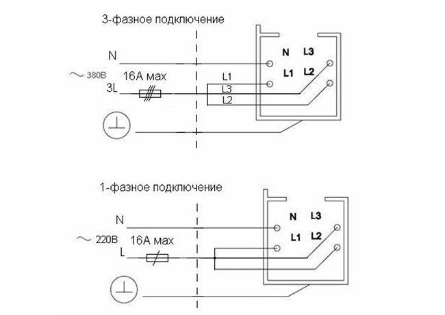 Как смонтировать шинопровод для светильников, схема